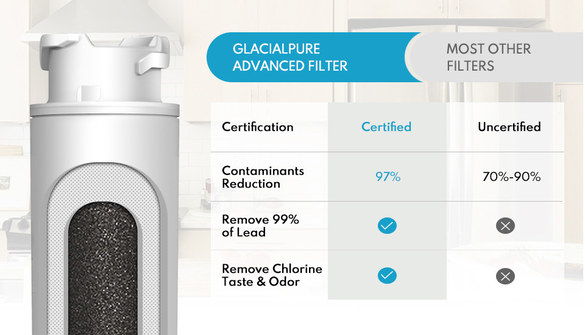 EPTWFU01 Water Filter PureSource Ultra II Frigidaire Refrigerator